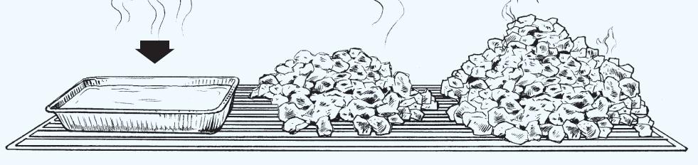 在低溫(無火)區放一個金屬淺盤。燒烤時,裡面一直都要保持著有點水。這樣滴下去的油脂才不會燃燒,大塊的肉也比較濕潤,不會乾柴。